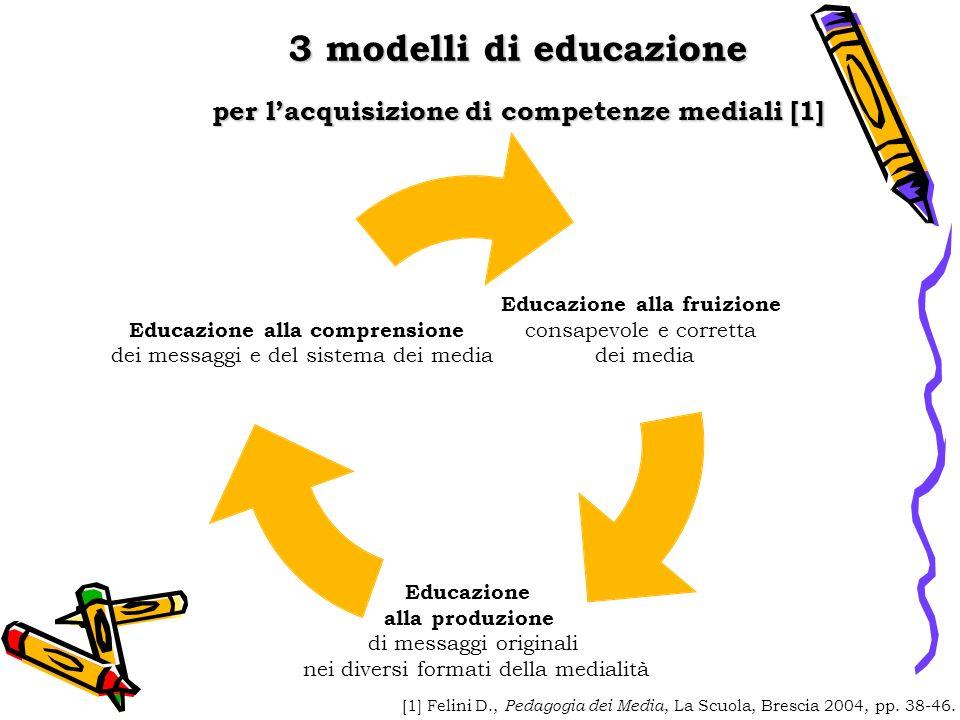 per l'acquisizione di competenze mediali [1]